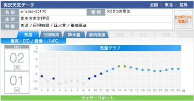 20130201_kitakata_kion